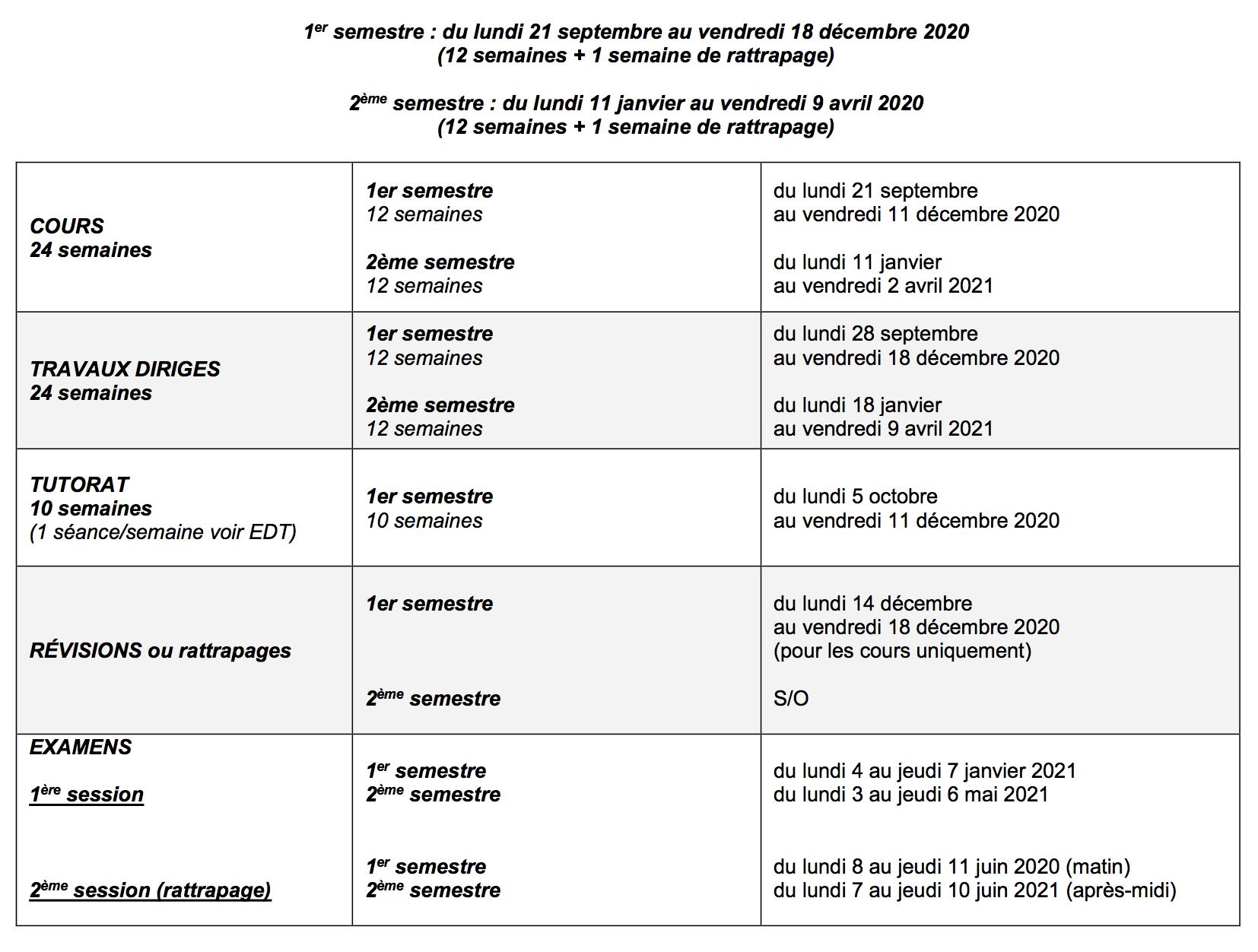 Calendrier universitaire 2020-2021 : licence en droit mention administration publique (LAP)