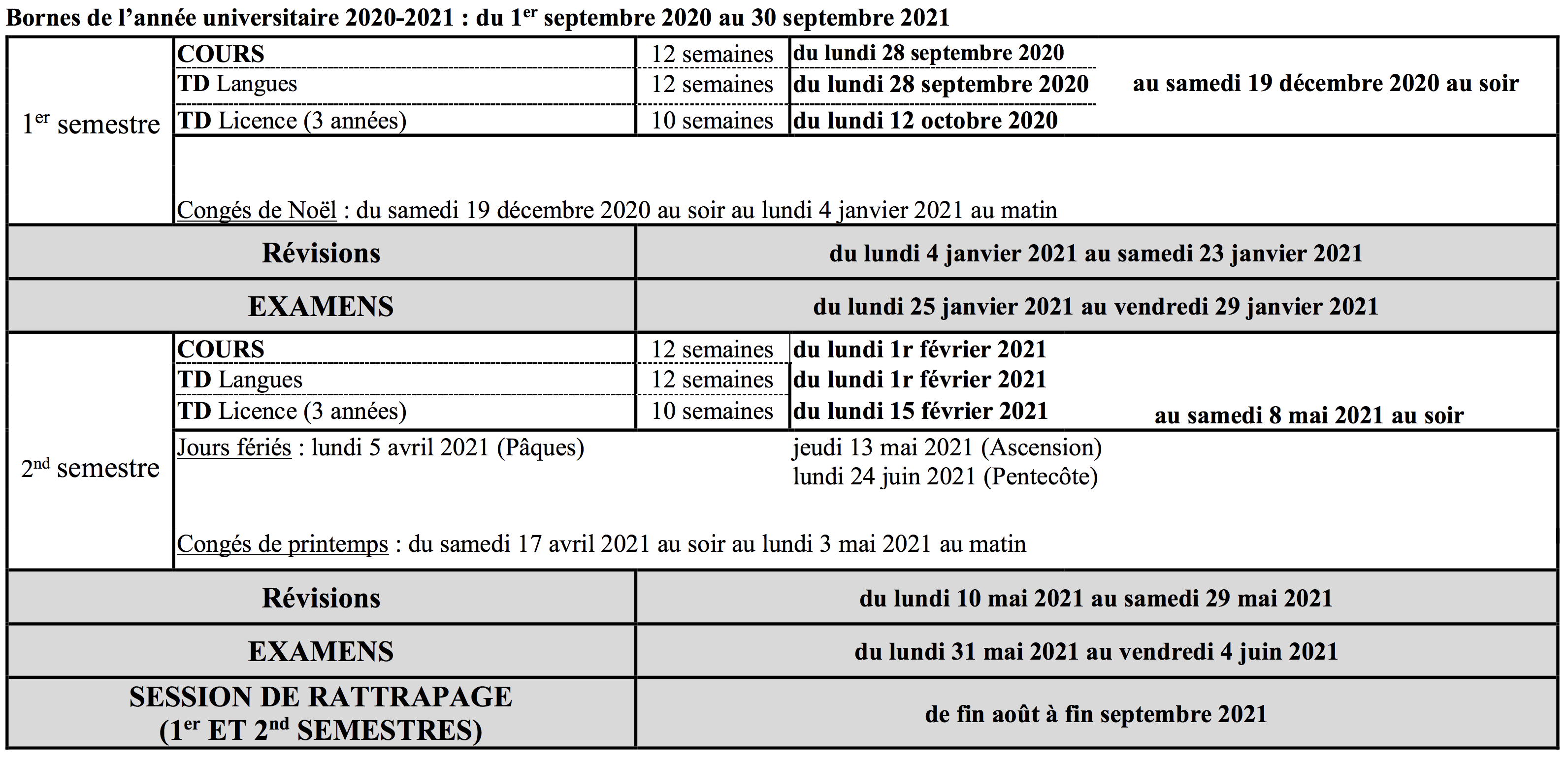 Calendrier universitaire 2020-2021 : licence numérique en droit