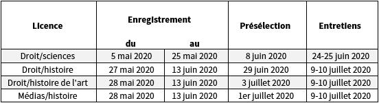 Tableau de candidature double licence