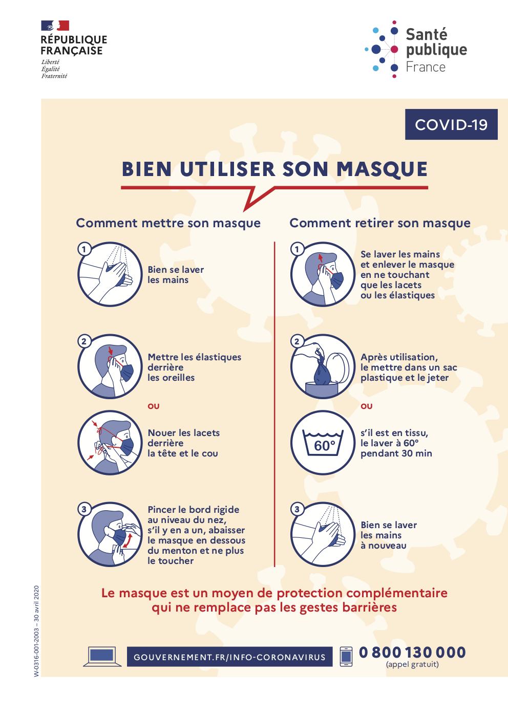 coronavirus-utilisation masque